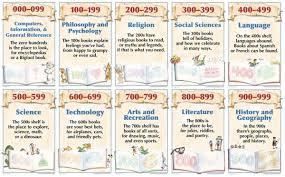 Dewey Decimal System Library Study Google Images School