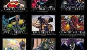Alignment Chart 5e Superheroes On The D D Alignment Chart