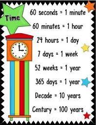 A Free Time Poster Teaching Math Math Lessons Math Classroom