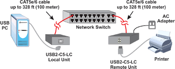 gigabit lan wiring diagram images lan cable wiring diagram hi res lan pictures all the wiring