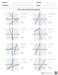 Systems Of Equations Graphing Worksheet | Homeschooldressage.com