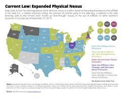 Sales Tax Institute Nexus Chart Internet Sales Tax Fairness Institute For Local Self Reliance