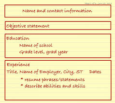 Famous Send Resume As Pdf Or Word Doc Images Example Resume And