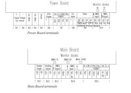 nmea networking i believe that northstar systems have a wiring diagram on one of the system pages here is the diagram for the ap20