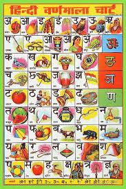 Hindi Alphabet Hindi Worksheets Learn Hindi Hindi