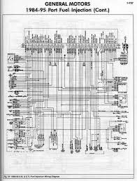 gm tpi wiring diagram wiring diagram Intertherm Thermostat Wiring Diagram ramjet 350 chevytalk restoration and repair help for your 1989 tpi chevy coil wiring diagrams
