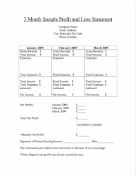 Example Classified Balance Sheet Profit And Loss Sheet Example And Profit And Loss Statement