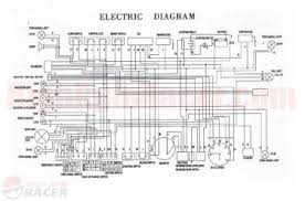 atv 200 wiring diagram Sunl ATV Wiring Diagram at Cool Sports Atv Wiring Diagram