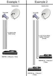 high band universal quad lnb for dstv explora hd pvr s single quad lnb installation diagram