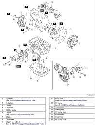mazda engine diagram g engine cylinder deactivation diagram mazda engine diagram labeled engine diagram luxury engine diagram elegant engine breakdown diagrams 2008 mazda 3 mazda engine diagram