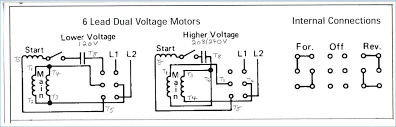 three phase motor wiring 3 phase motor wiring diagram i have a 1 hp 3 phase electric motor wiring diagram three phase motor wiring volt single phase motor wiring diagram wiring diagram 3 phase motor single
