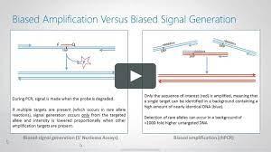 RNase H2 PCR on Vimeo