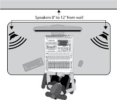 studio monitor placement presonus