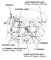 1993 acura legend wiring diagram wiring diagram and hernes 1991 acura legend battery positive wiring home diagrams fuse box diagram honda del sol 1993