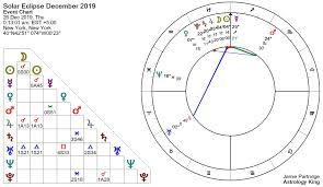 Solar Eclipse Natal Chart Solar Eclipse December 2019 Serendipity Astrology King