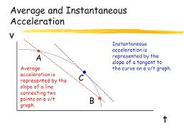 average and instantaneous acceleration t v average acceleration is represented by the slope of a line connecting