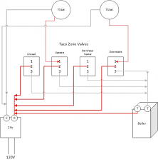 taco zone valve wiring diagram wiring diagram and schematic design nice boiler taco zone valve wiring diagram perfect ideas honeywell