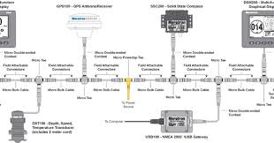boat projects beginners guide to nmea nmea and bridging