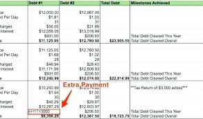 Credit Card Spreadsheet Template Credit Card Spreadsheet Template Free Loan Payoff Elegant Debt