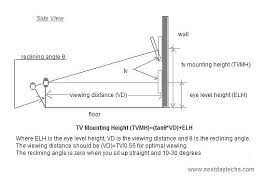 proper height to hang pictures on wall height calculator proper height hanging wall art on wall art hanging height with proper height to hang pictures on wall height calculator proper