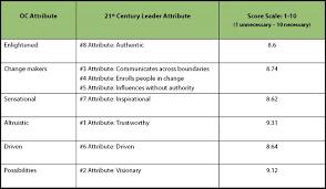 data chart for kids. 10 Best Images Of Table Chart Maker \u2013 For Kids Data