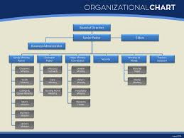 Microsoft Org Chart Entry 28 By Bob4data For Design Of Professional Looking