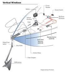 Sailboat Winch Comparison Chart Selecting An Anchor Windlass West Marine