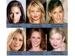 تسريحات شعر بحسب شكل الوجه مجلة الجميلة