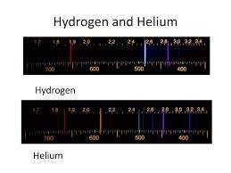 Helium Light Spectrum Ppt Three Types Of Spectra Powerpoint Presentation Free