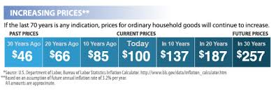 Inflation Syncis