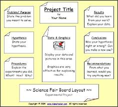 Science Projects Reports Sample Project Layout Template Report Structure Template Sample Engineering