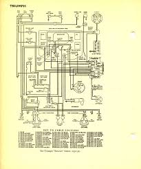 1976 tr6 wiring diagram wiring diagram and schematics 1973 triumph tr6 wiring diagram 1963 triumph