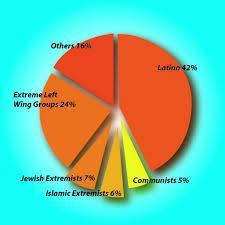 Muslim Terrorist Affiliated Group Invited To Teach In Public