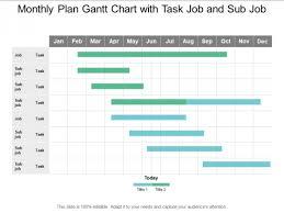 Gantt Chart Infographic Monthly Plan Gantt Chart With Task Job And Sub Job Ppt