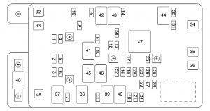 gmc envoy 2002 fuse box diagram auto genius gmc envoy 2002 fuse box diagram
