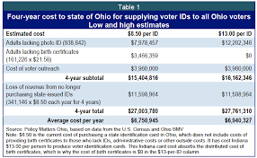 Year A Million Ohio Picture 7 Worth Id Voter Photo