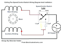 hampton bay ceiling fan switch drlinkdds com hampton bay ceiling fan switch full size of bay ceiling fans switch wiring diagram new 3