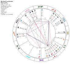 Michael Fassbender Birth Chart Astrodatablog Michael Fassbender New Astrology Data And Chart