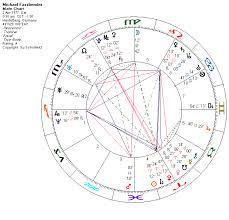 Astrodatablog Michael Fassbender New Astrology Data And Chart