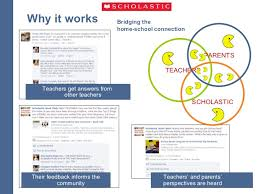Blogwell Case Philadelphia Scholastic Social … Study Media Presented q7qUpn6wrW