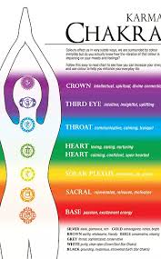 Healing Art Design About Colour Therapy