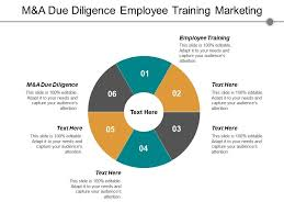 Marketing Department Organizational Chart M A Due Diligence Employee Training Marketing Department