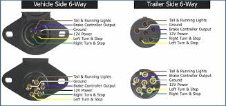 6 pin trailer plug wiring diagram kanvamath org 5 pin flat trailer plug wiring diagram old fashioned here is an example 5 pin trailer wiring diagram