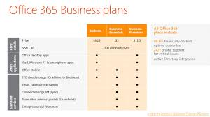 Microsoft Business Plans Templates Corporate Business Plan Microsoft Word