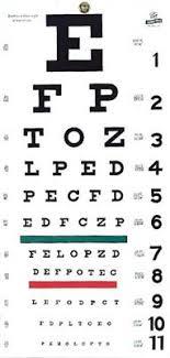 Eye Chart Letters