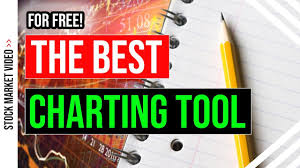 Free Stock Charting Websites Free Stock Charts Software For Investing Technical Analysis