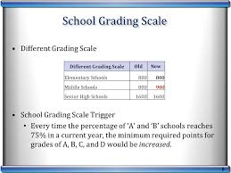 Elementary School Grading Chart 1 Proposed Changes To School Grades For And Beyond Ppt