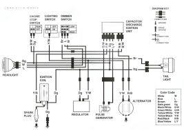 apex wire diagram data wiring diagram blog restaurant wiring diagram wiring diagrams best stl apex wiring diagram apex wire diagram