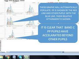 Food Tracker Pro Gcse Grade Pupil Premium Vs Other Pupils Grade Tracker Food