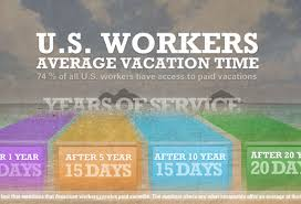 why is america the no vacation nation